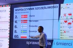 Mikołaj Dla Managera 2017 - Bartosz Zamirowski - współczynnik szczęśliwości